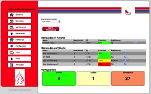 Abbildung 2: Stausseite für Anwender über PC
